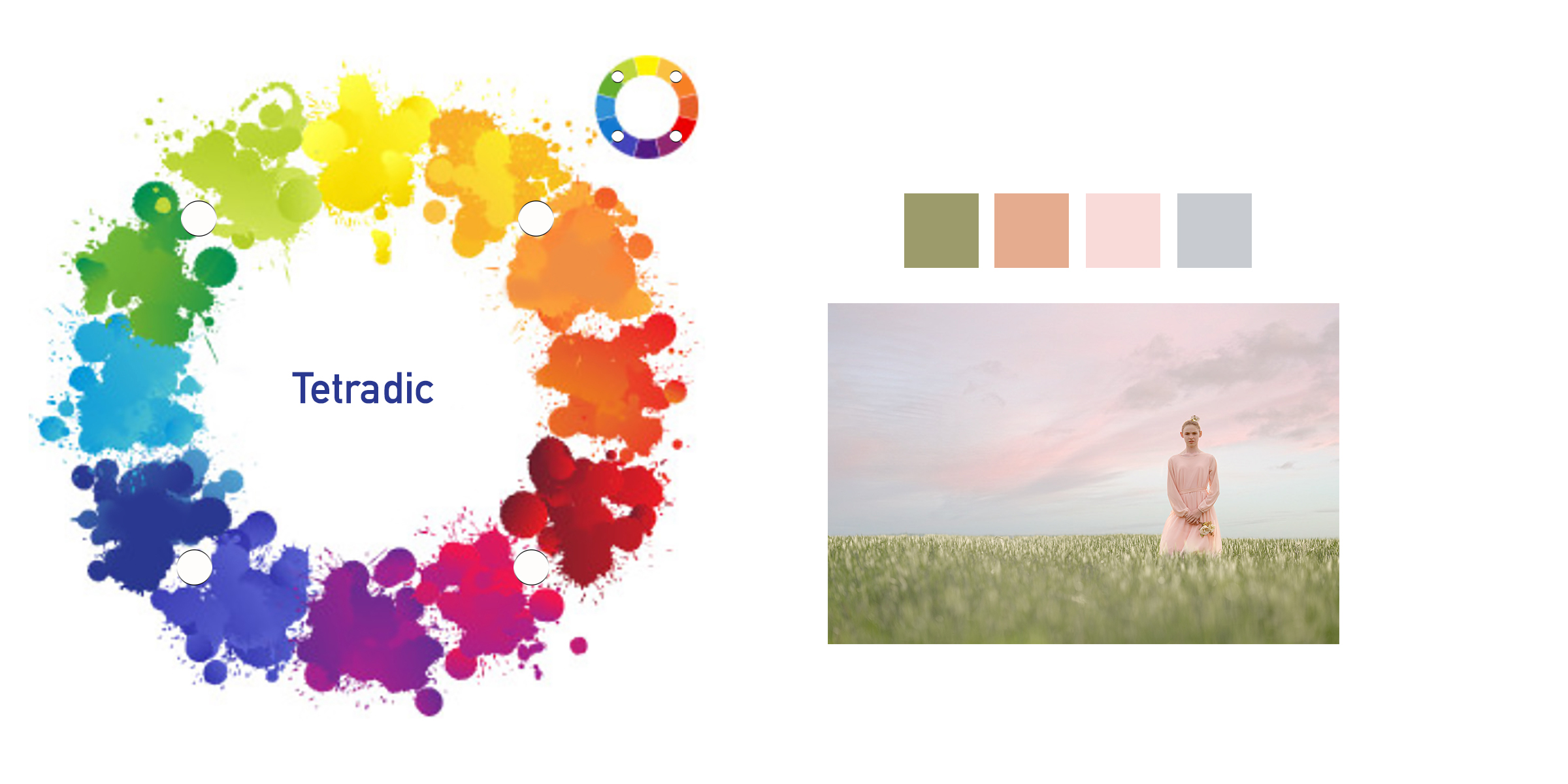 Colour Wheel Tetradic Portrait Photography example
